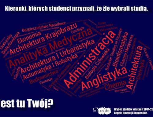 Raport na temat wyboru studiów